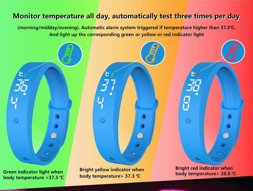 Temperature smartwatch